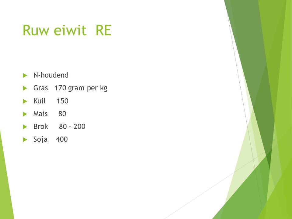 Ruw eiwit RE N-houdend Gras 170 gram per kg Kuil 150 Mais 80