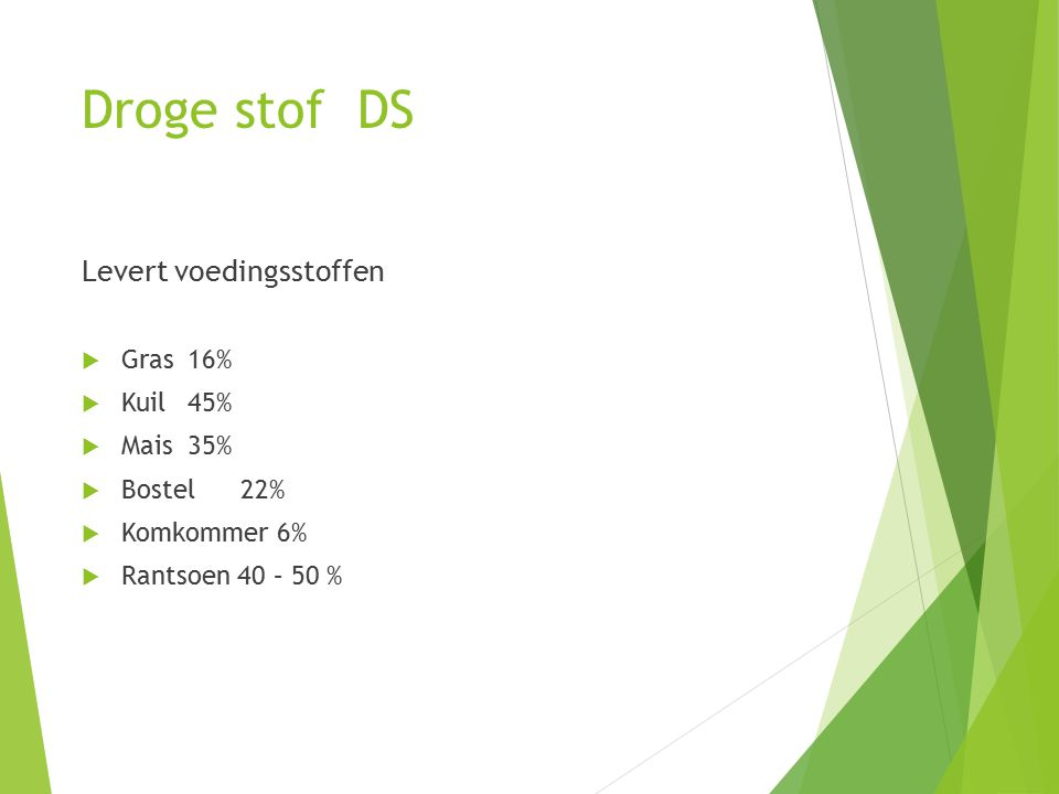 Droge stof DS Levert voedingsstoffen Gras 16% Kuil 45% Mais 35%