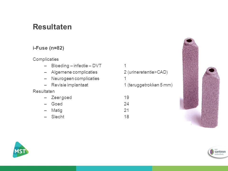 Resultaten i-Fuse (n=82) Complicaties Bloeding – infectie – DVT 1