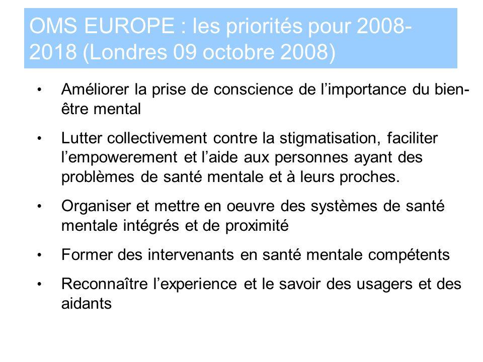 OMS EUROPE : les priorités pour 2008-2018 (Londres 09 octobre 2008)
