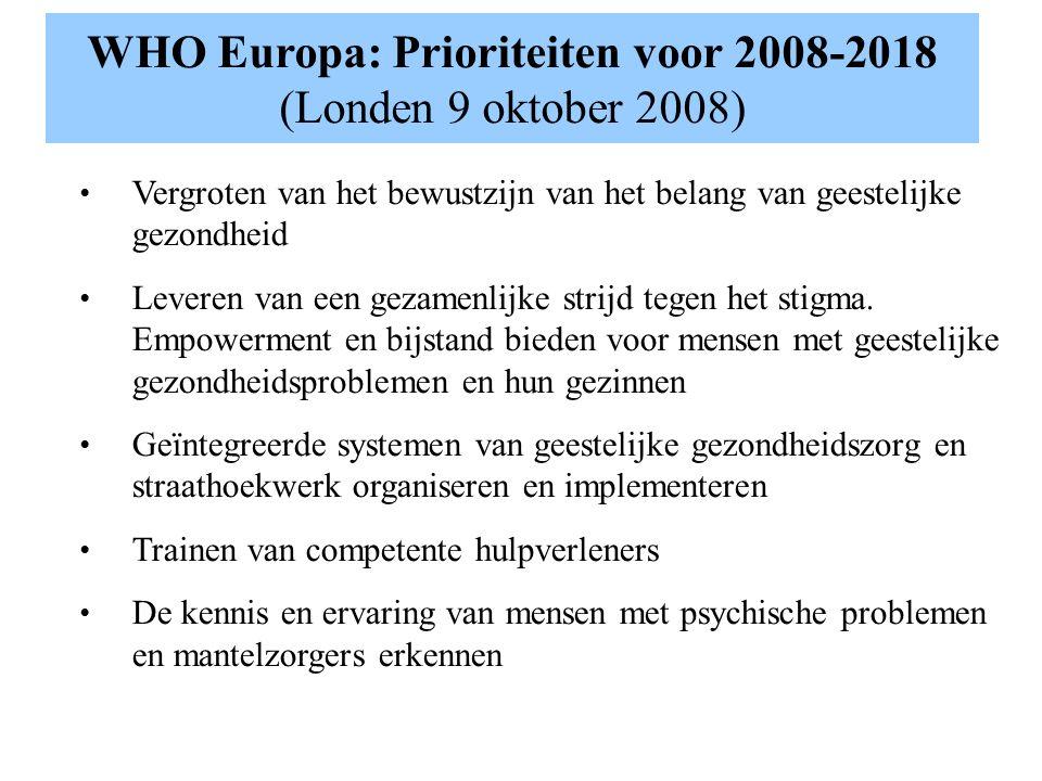 WHO Europa: Prioriteiten voor 2008-2018