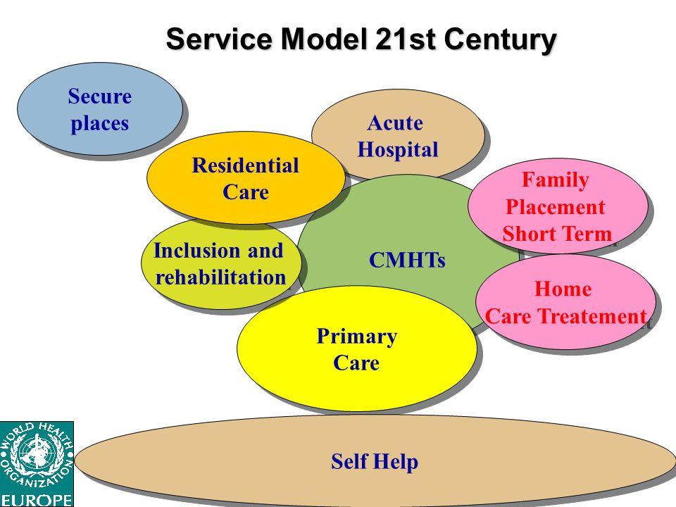 Service Model 21st Century