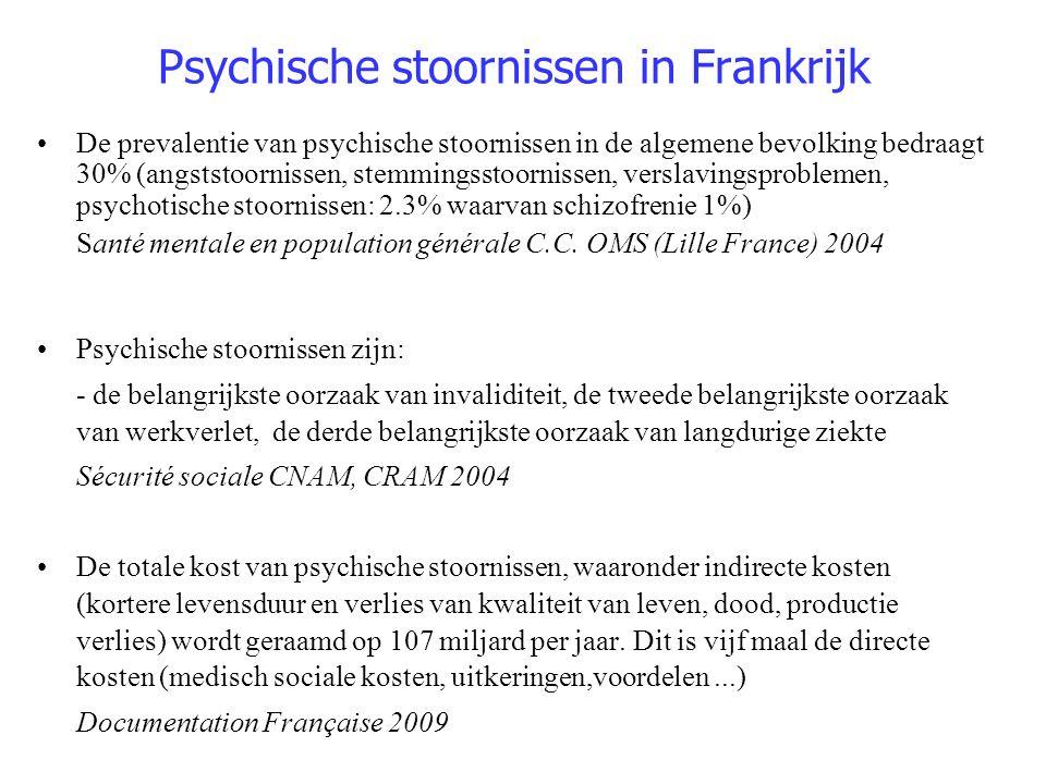 Psychische stoornissen in Frankrijk