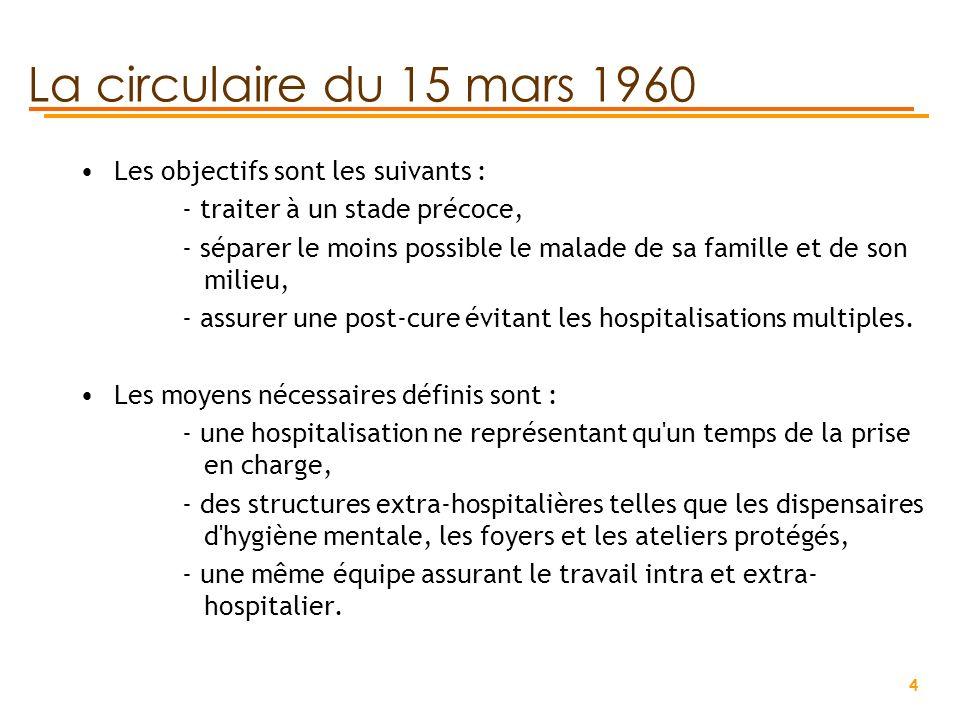 La circulaire du 15 mars 1960 Les objectifs sont les suivants :