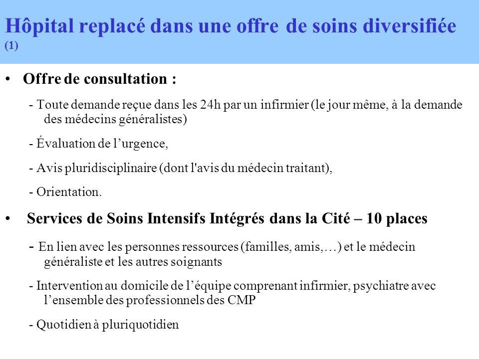 Hôpital replacé dans une offre de soins diversifiée (1)