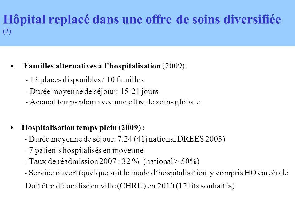 Hôpital replacé dans une offre de soins diversifiée (2)