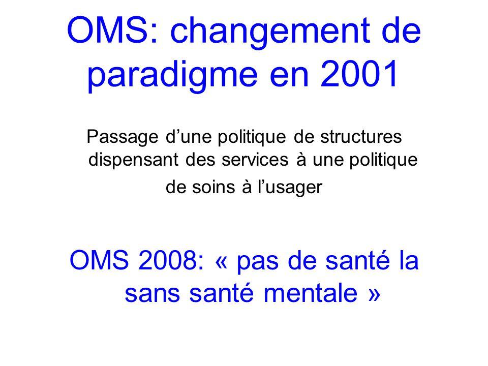 OMS: changement de paradigme en 2001