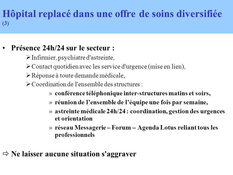 Hôpital replacé dans une offre de soins diversifiée (3)