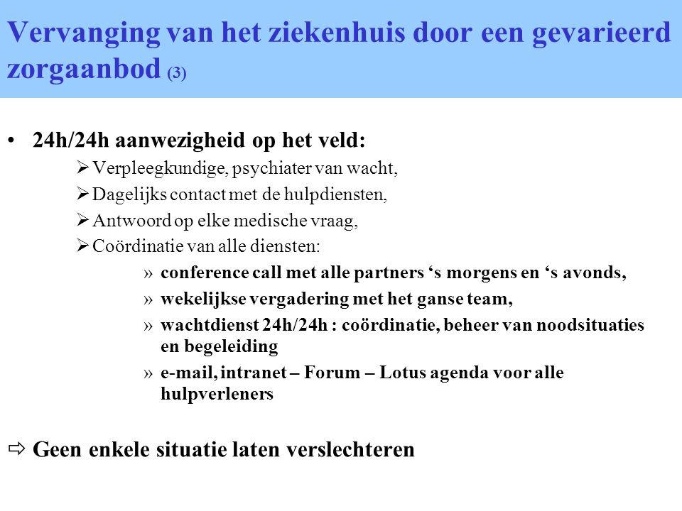 Vervanging van het ziekenhuis door een gevarieerd zorgaanbod (3)