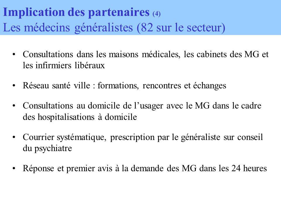 Implication des partenaires (4) Les médecins généralistes (82 sur le secteur)