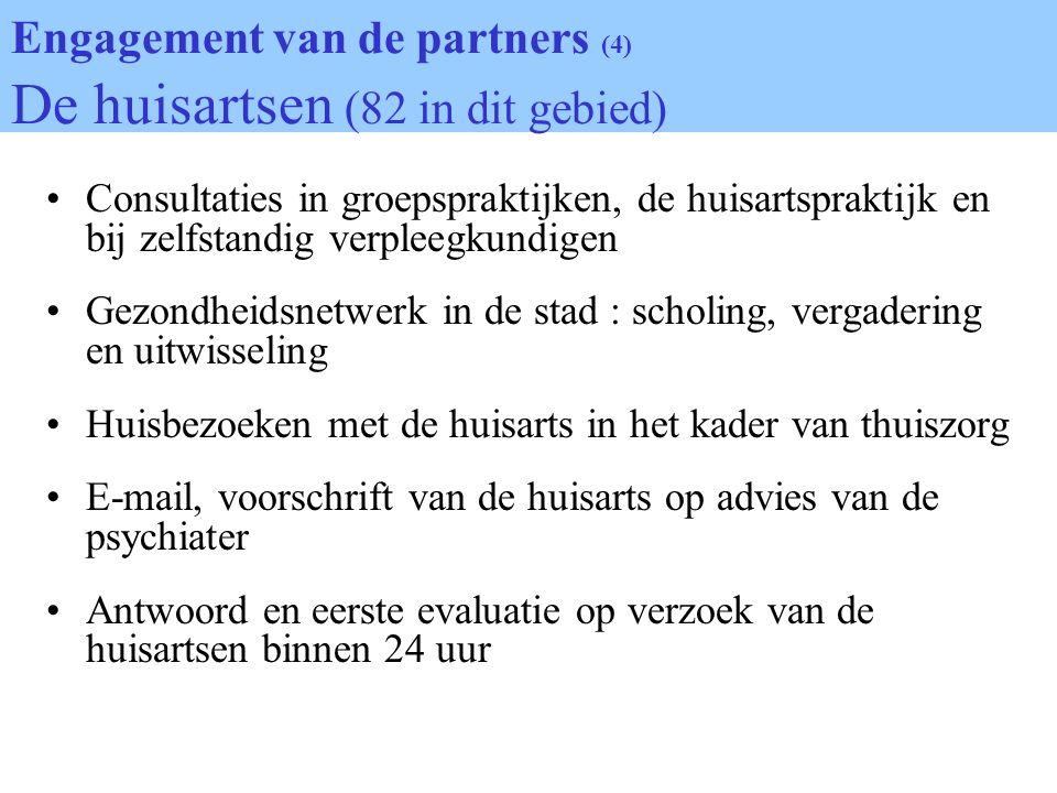 Engagement van de partners (4) De huisartsen (82 in dit gebied)