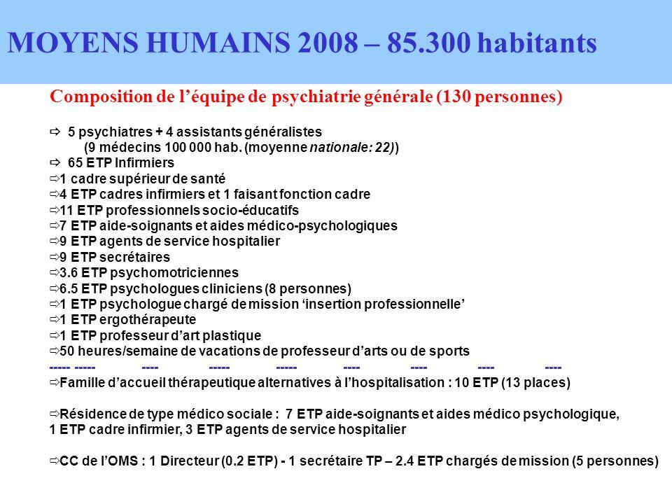 MOYENS HUMAINS 2008 – 85.300 habitants