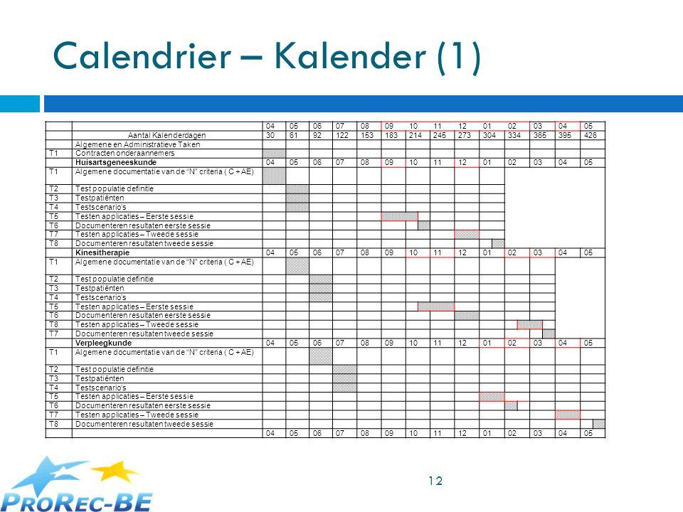 Calendrier – Kalender (1)