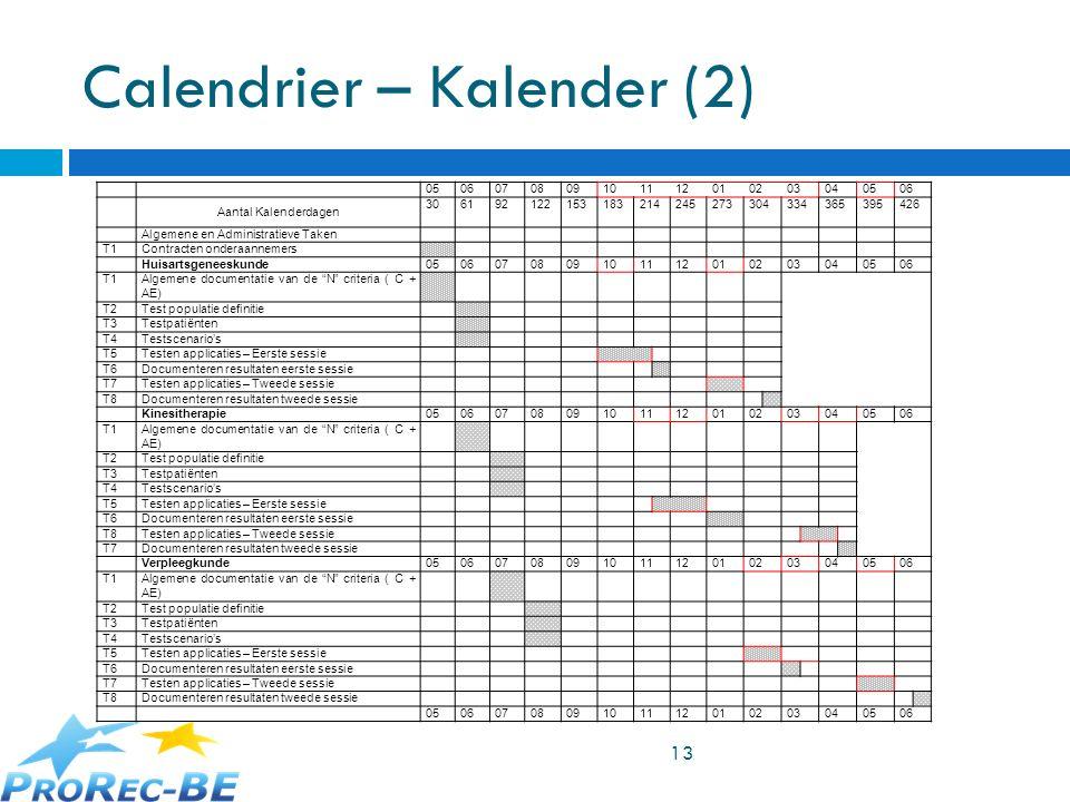 Calendrier – Kalender (2)