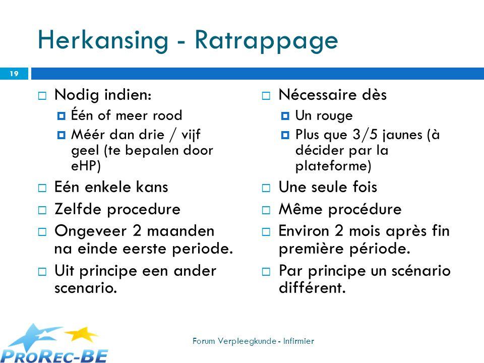Herkansing - Ratrappage