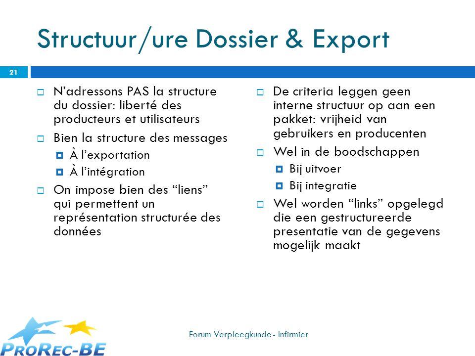 Structuur/ure Dossier & Export