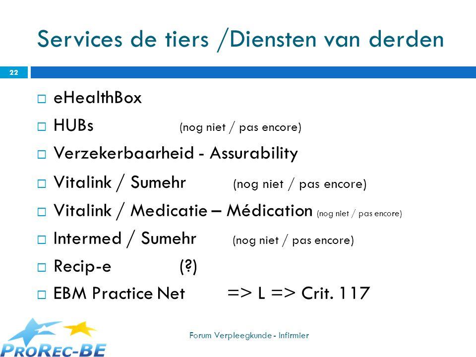 Services de tiers /Diensten van derden