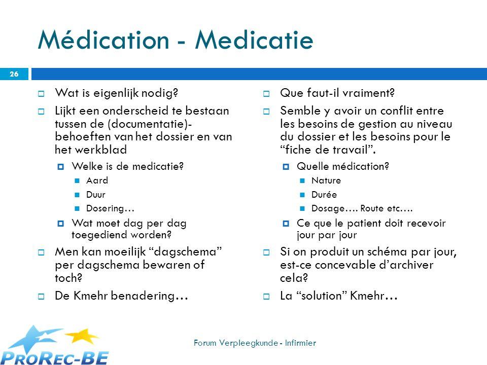 Médication - Medicatie
