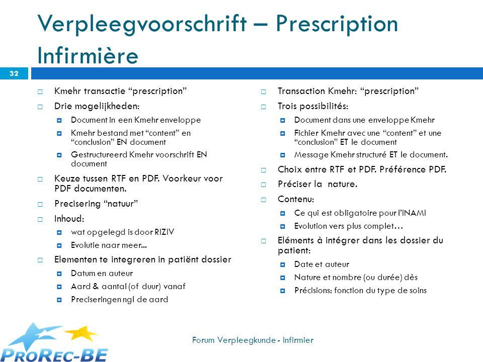 Verpleegvoorschrift – Prescription Infirmière
