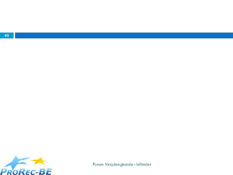 Forum Verpleegkunde - Infirmier