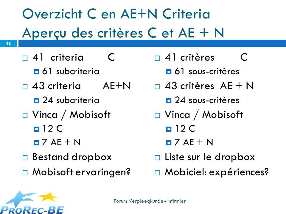Overzicht C en AE+N Criteria Aperçu des critères C et AE + N
