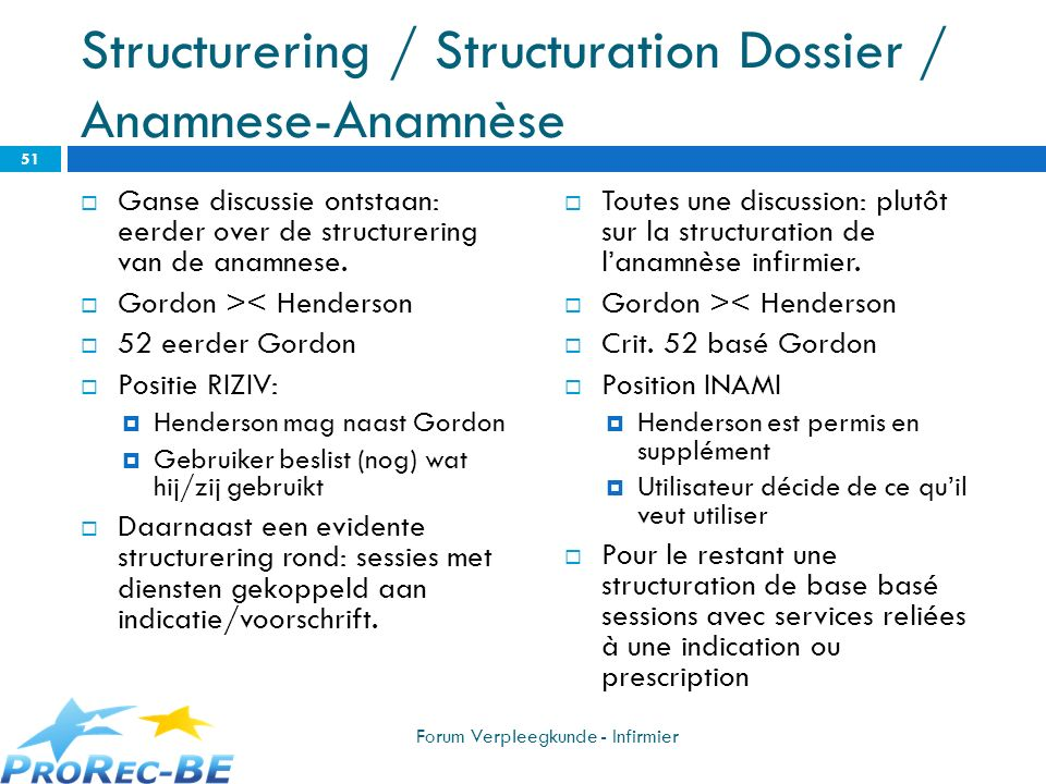 Structurering / Structuration Dossier / Anamnese-Anamnèse