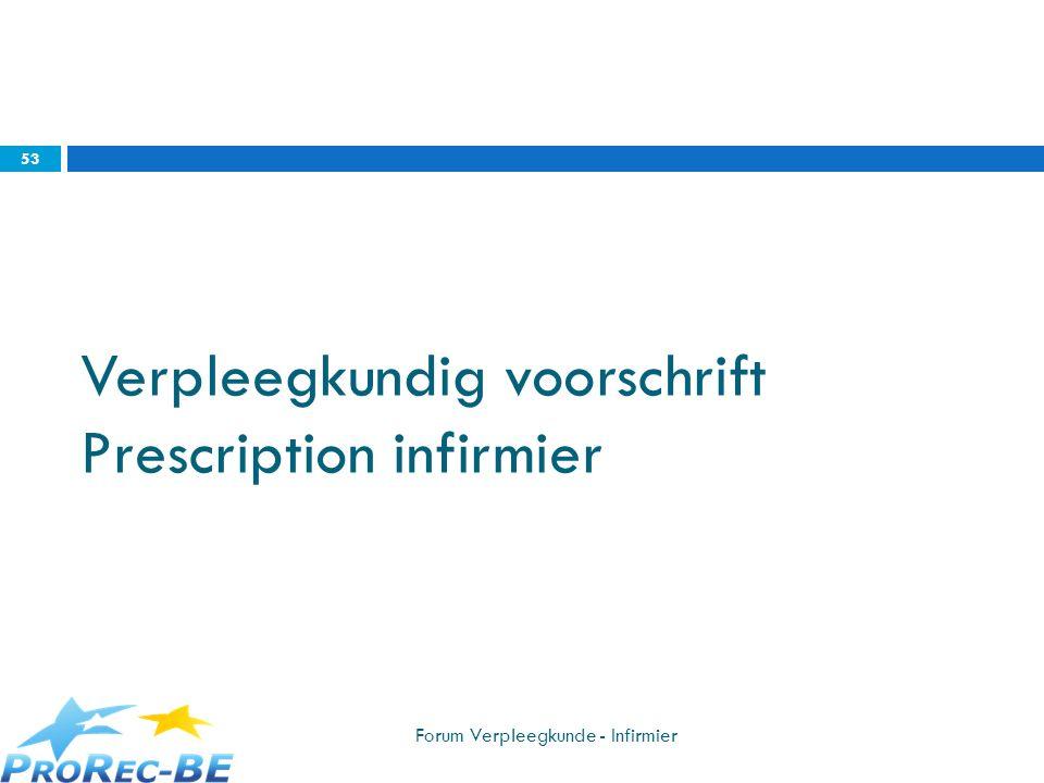 Verpleegkundig voorschrift Prescription infirmier
