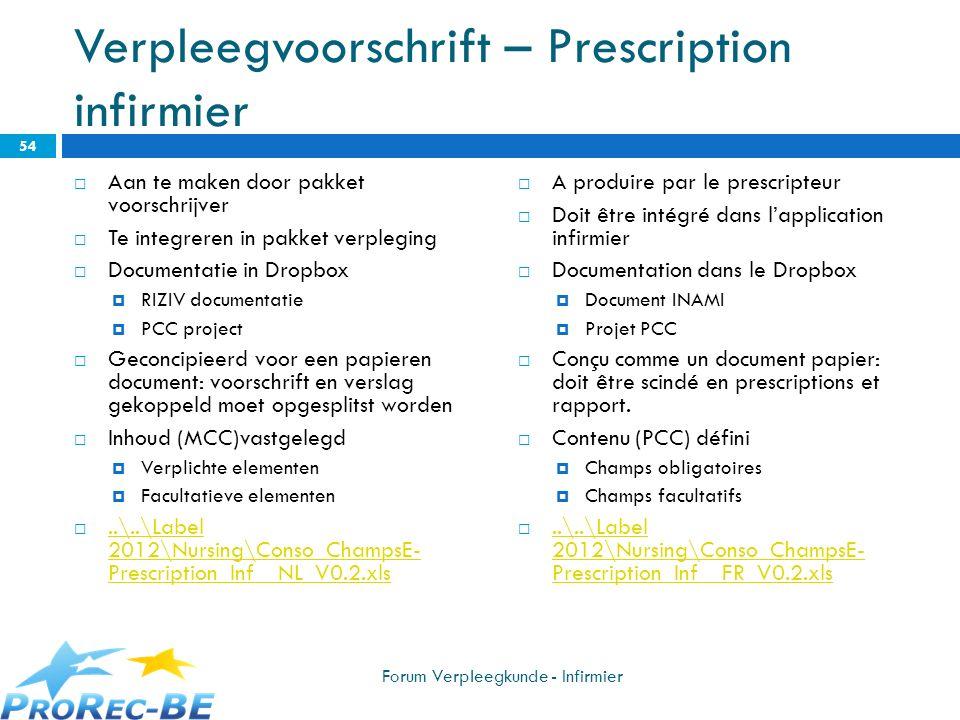 Verpleegvoorschrift – Prescription infirmier