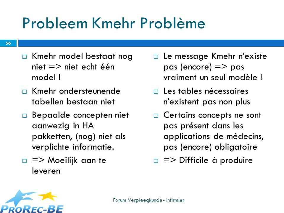 Probleem Kmehr Problème