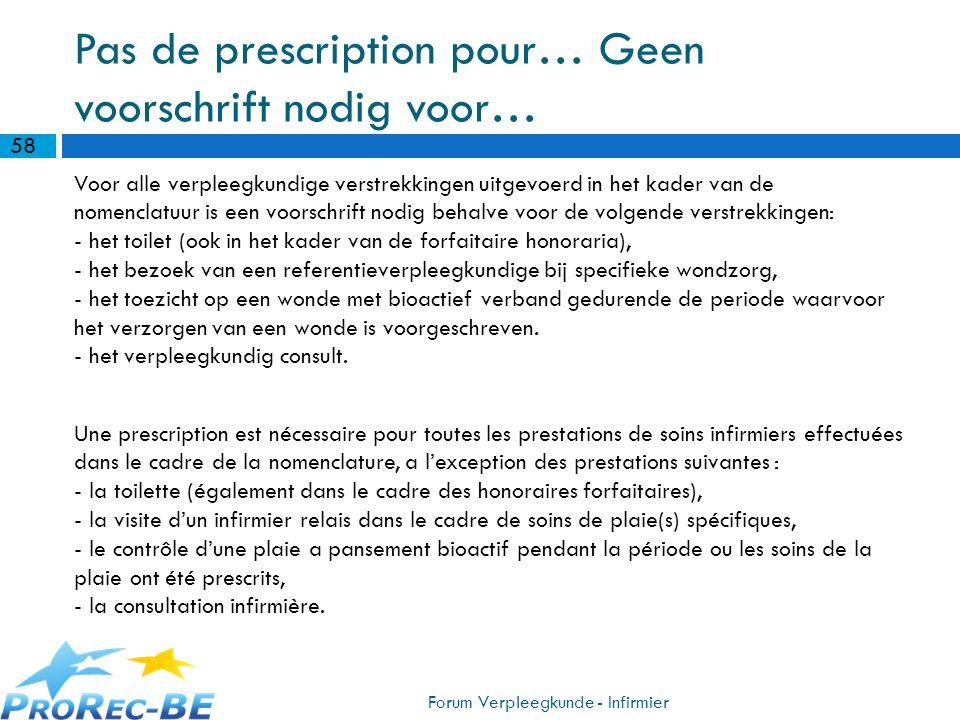 Pas de prescription pour… Geen voorschrift nodig voor…