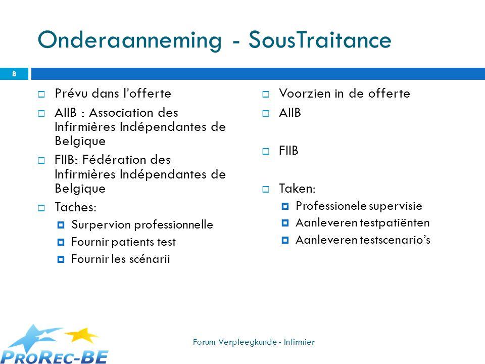 Onderaanneming - SousTraitance