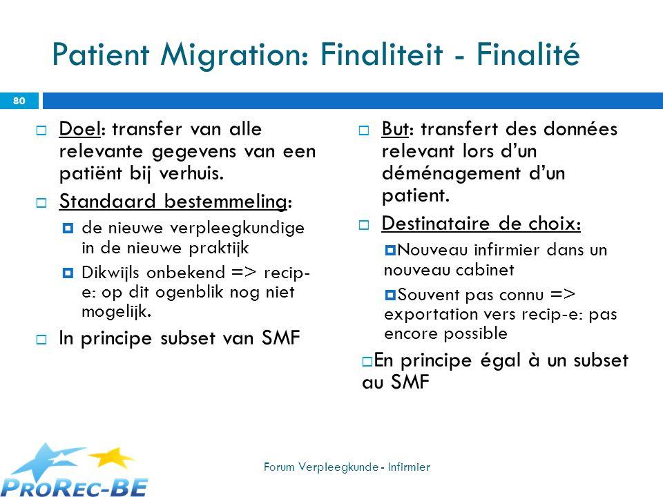 Patient Migration: Finaliteit - Finalité