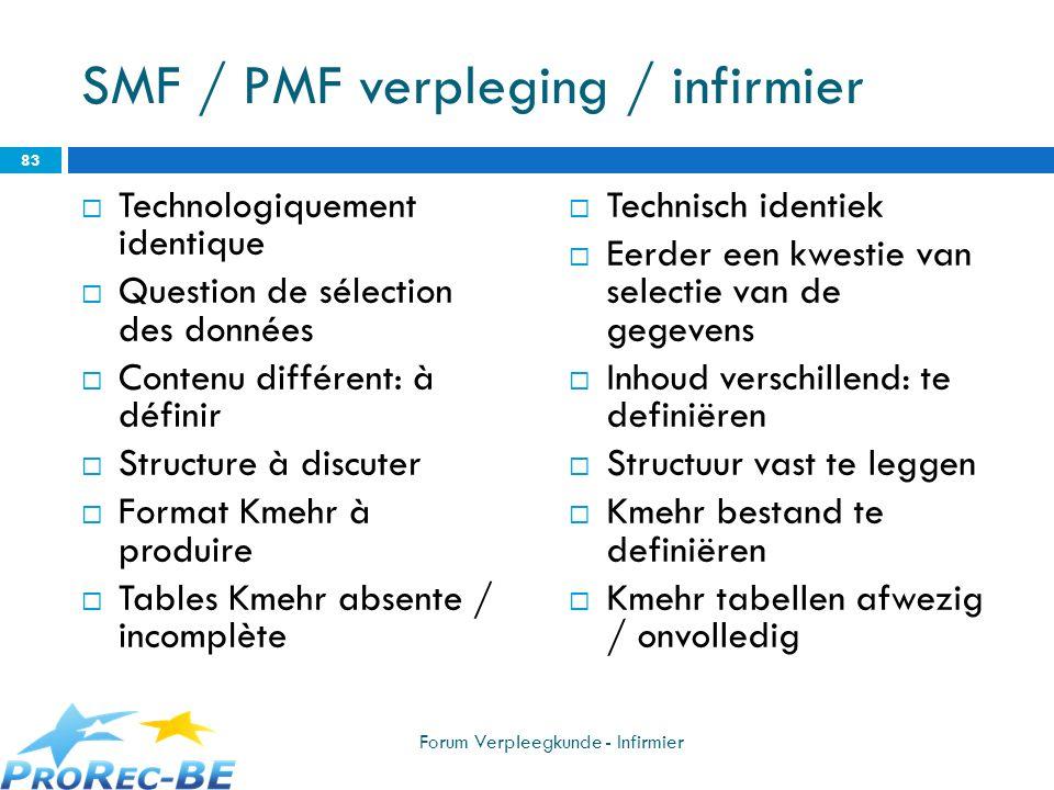 SMF / PMF verpleging / infirmier