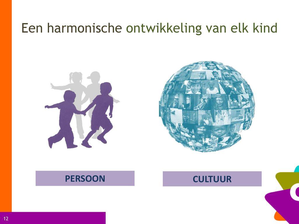 Een harmonische ontwikkeling van elk kind