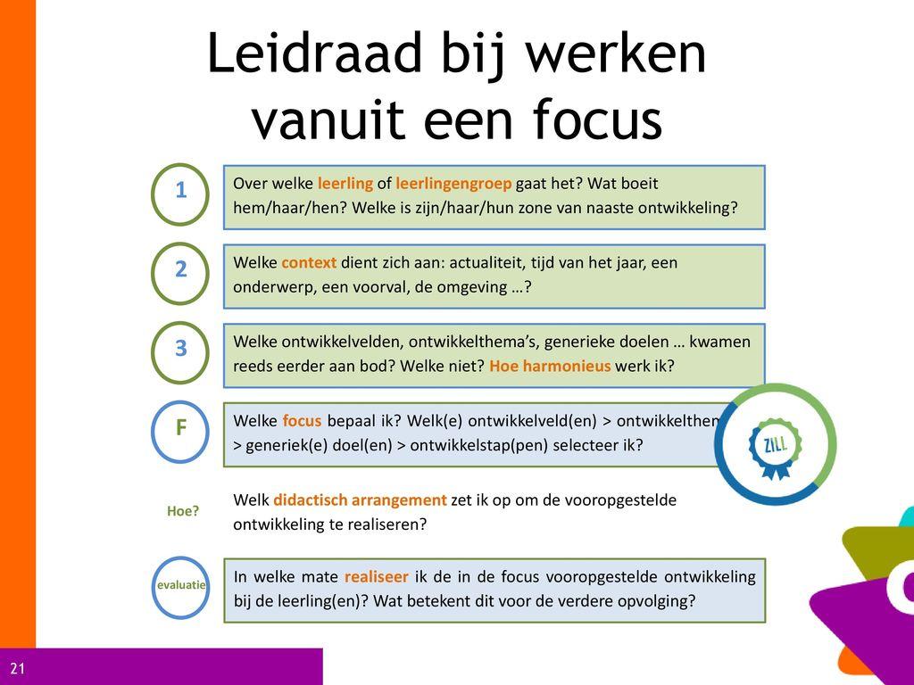 Leidraad bij werken vanuit een focus