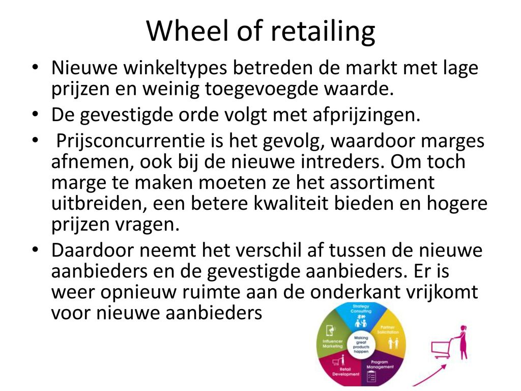wheel of retailing The wheel of retailing - examples hostels innovative retailer traditional retailer mature retailer entry phase trading-up phase vulnerability phase vs.