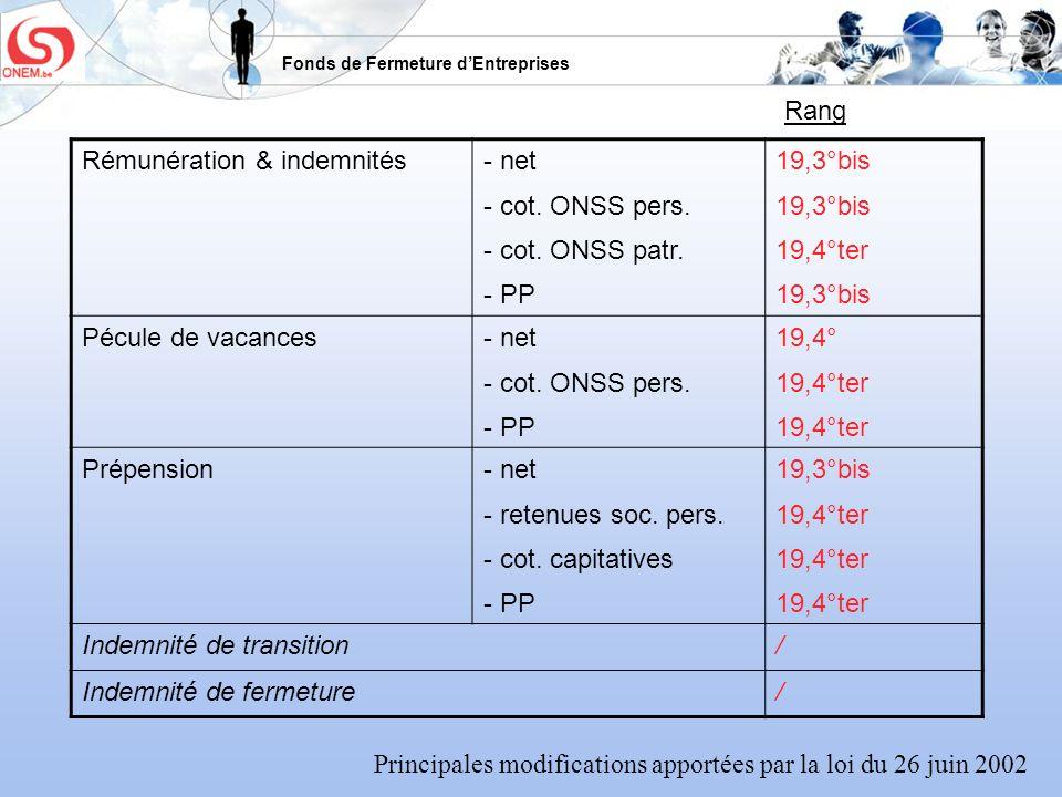 Rang Rémunération & indemnités. - net. - cot. ONSS pers. - cot. ONSS patr. - PP. 19,3°bis. 19,4°ter.