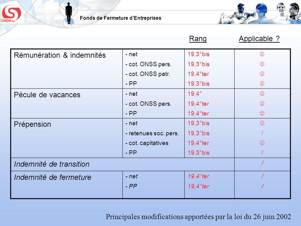 Rémunération & indemnités