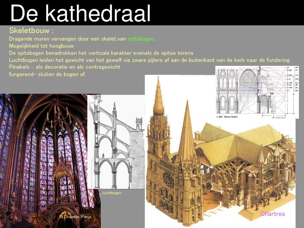 Gotiek in de dertiende en veertiende eeuw ppt download - Saint maclou chartres ...
