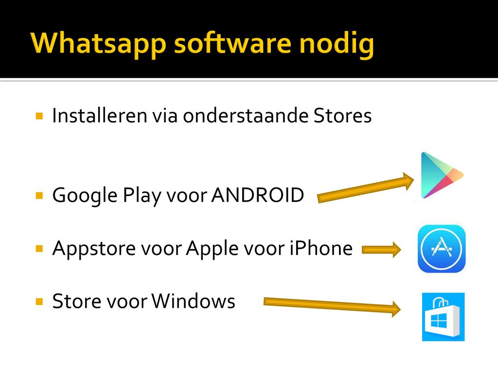 Whatsapp software nodig
