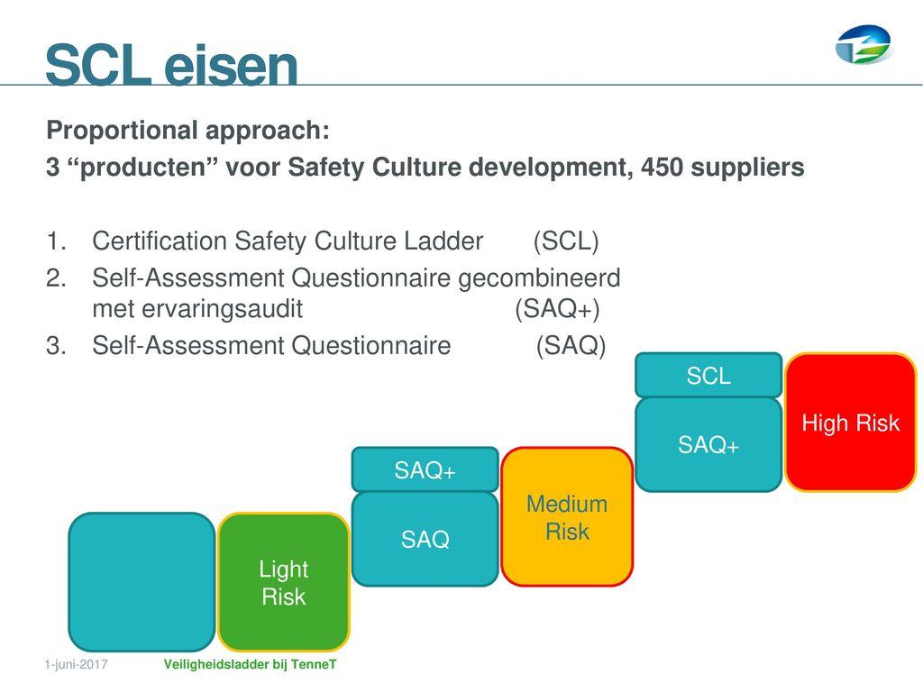 safety culture assessment questionnaire pdf