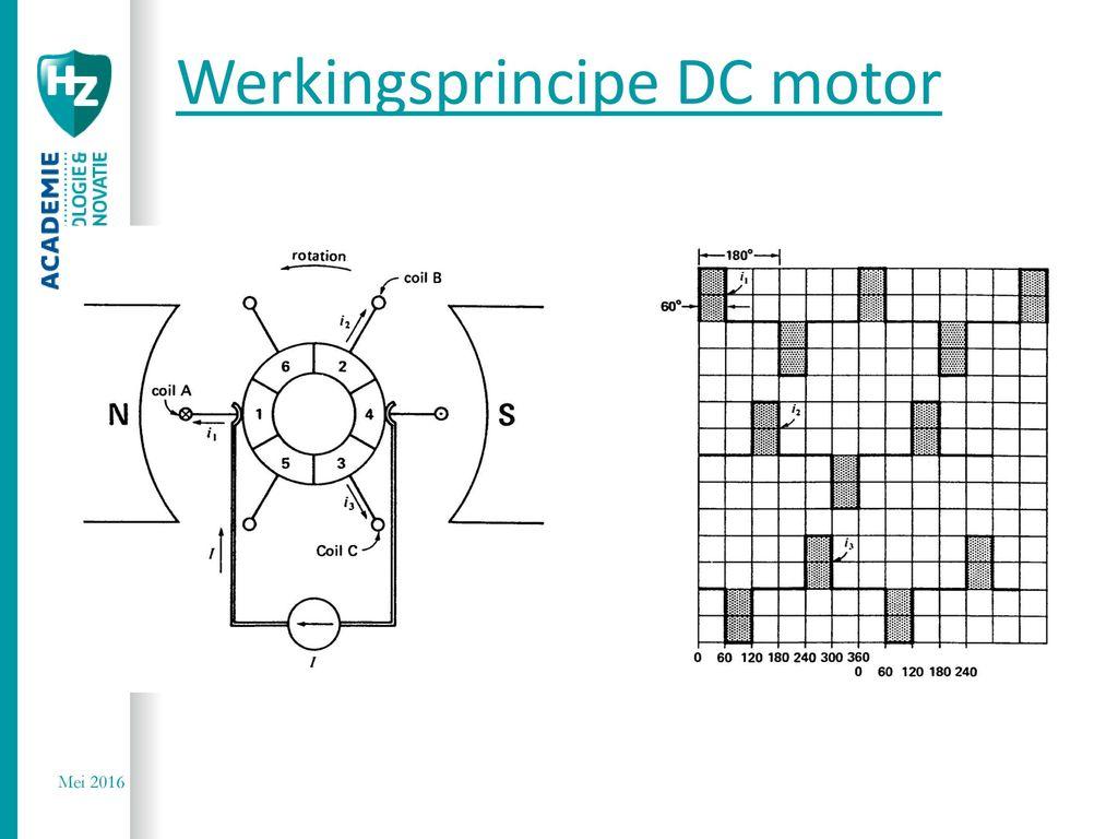 Fantastisch Dreiphasiges Motordiagramm Fotos - Die Besten ...