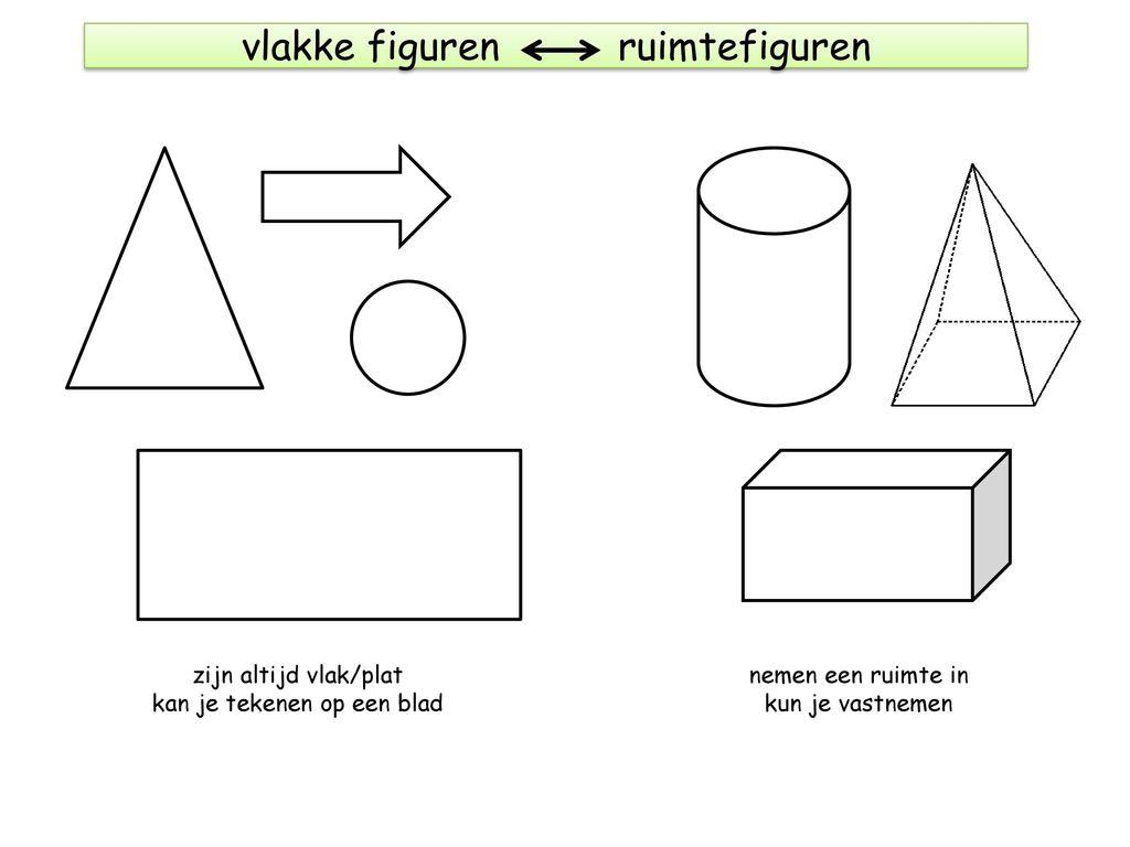 ruimtefiguren hoofdstuk 1 wiskunde vmbo
