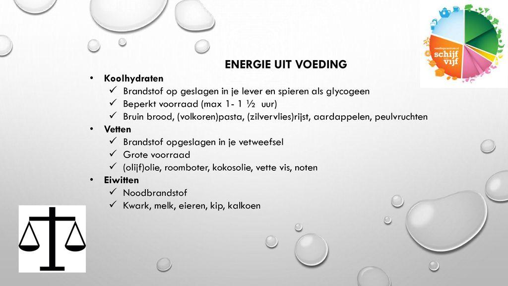 energie uit voeding