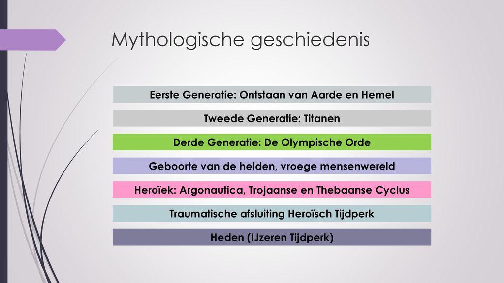 Mythologische geschiedenis
