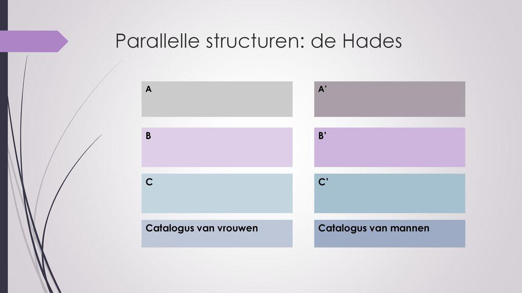 Parallelle structuren: de Hades