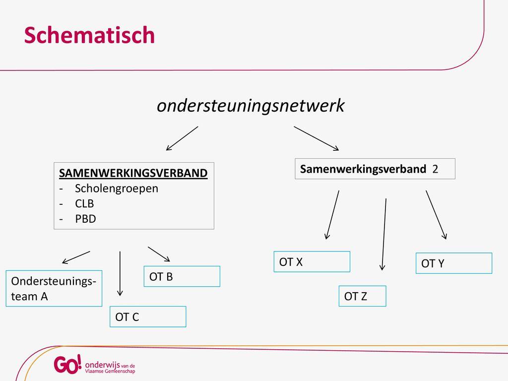 Nett Schematisches System Fotos - Schaltplan Serie Circuit ...