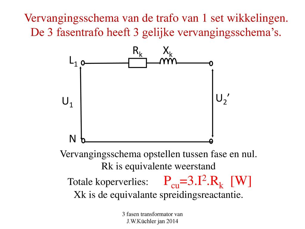 Wervelstroom (eddy current).