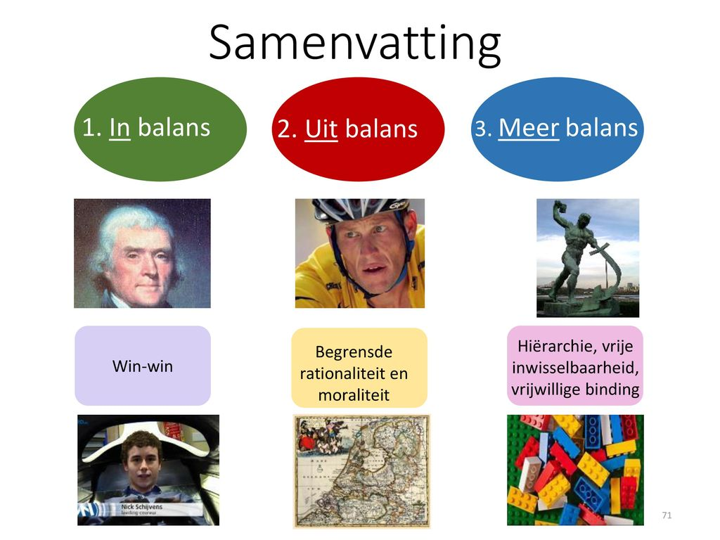in balans samenvatting