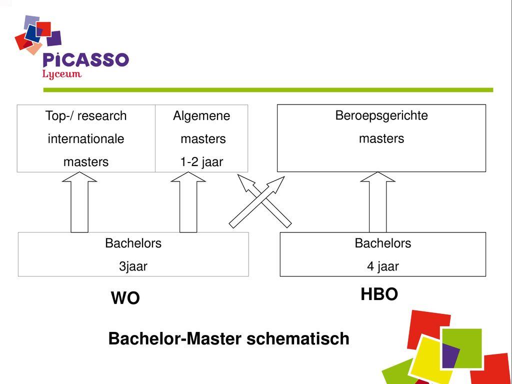 Nett Schematischer Download Zeitgenössisch - Der Schaltplan ...